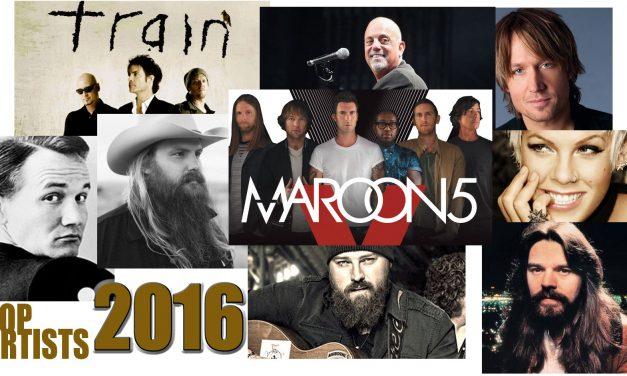 Chris Doelle's 2016 Top Artists