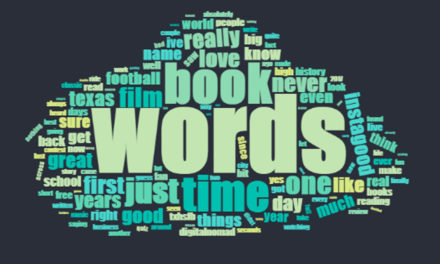 My Most Used Words on Social Media