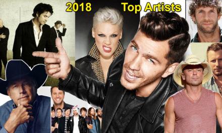 Chris Doelle's 2018 Top Artists